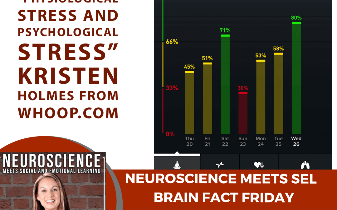 """Brain Fact Friday """"Recovery Strategies to Build Resiliency Against Physical, Mental and Emotional Stressors"""""""